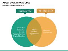 Target operating model PPT slide 38