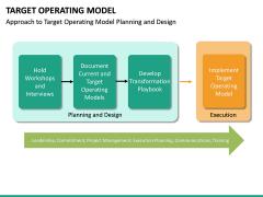 Target operating model PPT slide 39