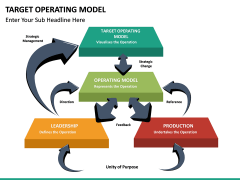 Target operating model PPT slide 22