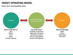 Target operating model PPT slide 40