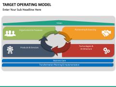 Target operating model PPT slide 25