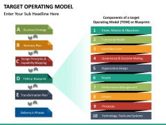 Target operating model PPT slide 26