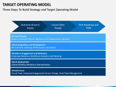 Target operating model PPT slide 10