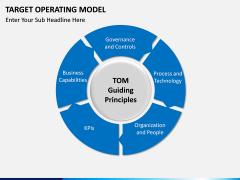 Target operating model PPT slide 13