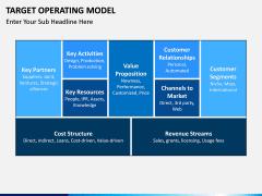 Target operating model PPT slide 17