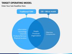 Target operating model PPT slide 18