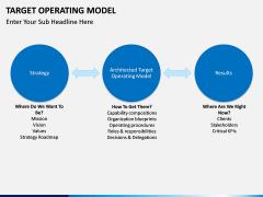 Target operating model PPT slide 20