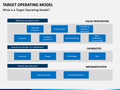 Target operating model PPT slide 4