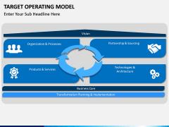 Target operating model PPT slide 5