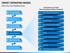 Target operating model PPT slide 6