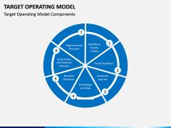 Target operating model PPT slide 8