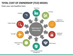 TCO model PPT slide 11