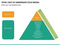 TCO model PPT slide 20