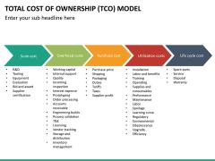 TCO model PPT slide 14