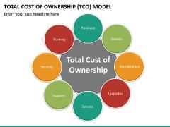 TCO model PPT slide 15