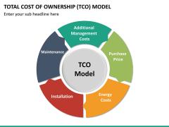 TCO model PPT slide 18
