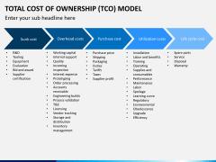TCO model PPT slide 4