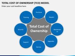 TCO model PPT slide 5