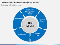 TCO model PPT slide 8