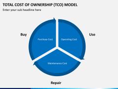 TCO model PPT slide 9