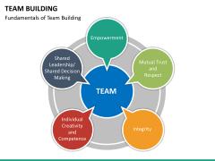 Team building PPT slide 19