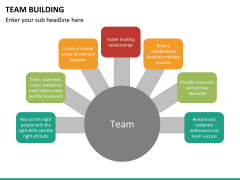 Team building PPT slide 33