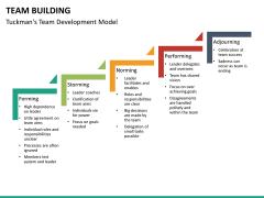 Team building PPT slide 21