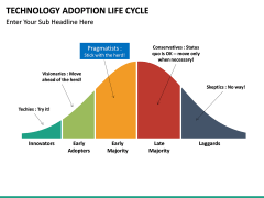 Technology Adoption Life Cycle PPT slide 10