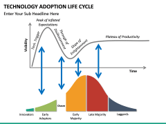 Technology Adoption Life Cycle PPT slide 11