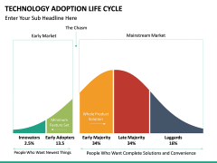 Technology Adoption Life Cycle PPT slide 13