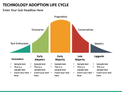 Technology Adoption Life Cycle PPT slide 14