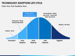 Technology Adoption Life Cycle PPT slide 2