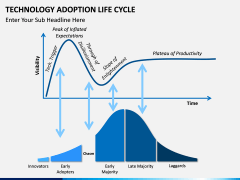 Technology Adoption Life Cycle PPT slide 3