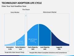 Technology Adoption Life Cycle PPT slide 5