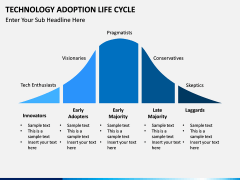 Technology Adoption Life Cycle PPT slide 6