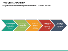 Thought Leadership PPT slide 37