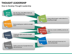Thought Leadership PPT slide 43