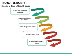 Thought Leadership PPT slide 44