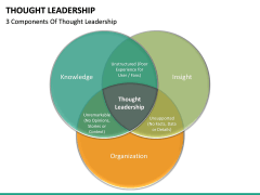 Thought Leadership PPT slide 47
