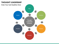 Thought Leadership PPT slide 50