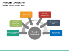 Thought Leadership PPT slide 30