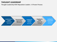 Thought Leadership PPT slide 12