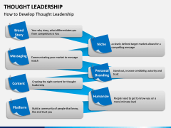 Thought Leadership PPT slide 18
