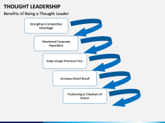 Thought Leadership PPT slide 19
