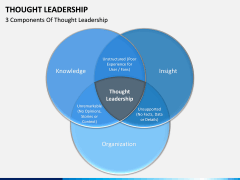 Thought Leadership PPT slide 22