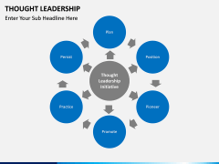 Thought Leadership PPT slide 25