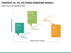 3 horizons model PPT slide 8