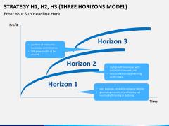 3 horizons model PPT slide 2