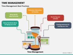Time management PPT slide 11