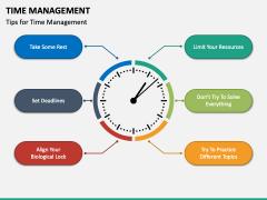 Time management PPT slide 13